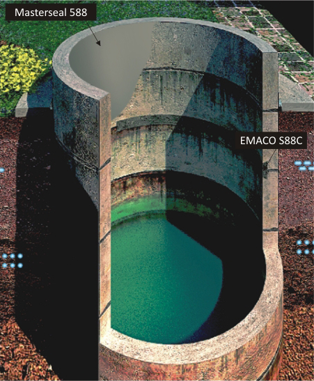 Эластичная гидроизоляция для питьевой воды гидроизоляция бетонных колец для септика видео